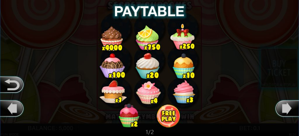 Pay Table